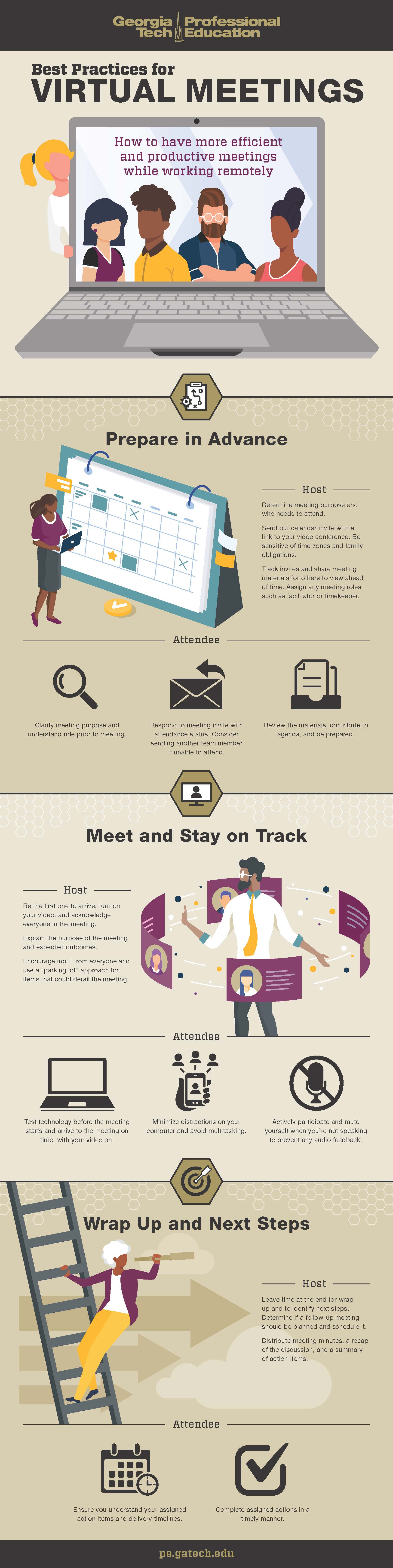 Infographic for best practices for virtual meetings
