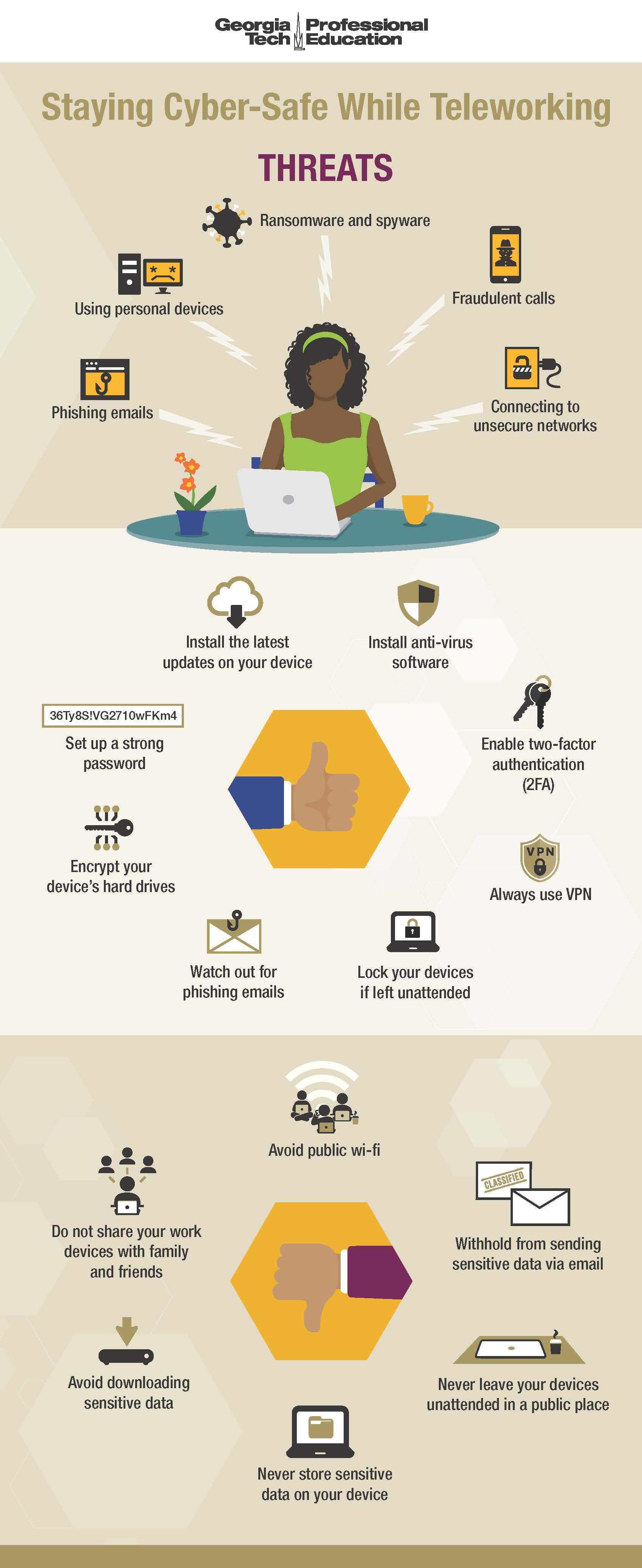 Infographic for how to stay cyber-safe while teleworking