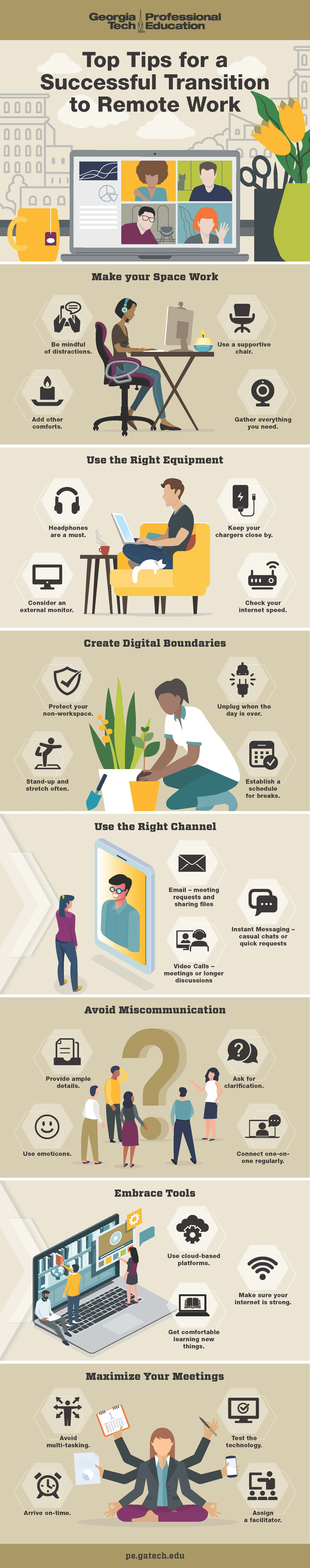 Infographic for how to transition to remote work